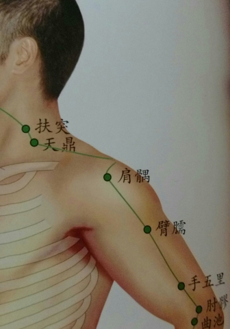 手臂舉不高,肩膀疼痛,是五十肩嗎?如何緩解疼痛。